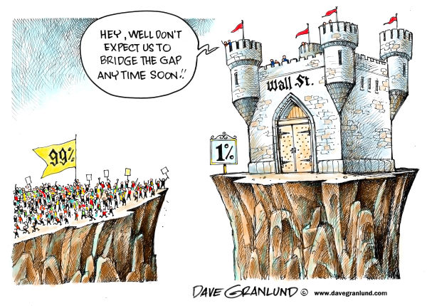 Ongelijkheid