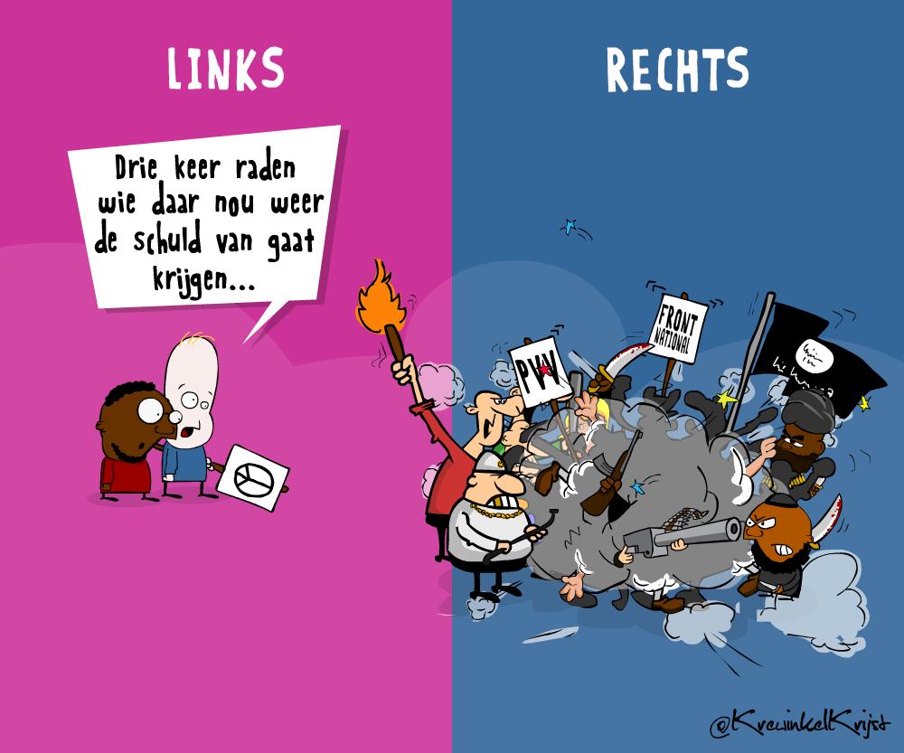 linksrechts_cartoon_krewinkelkrijst